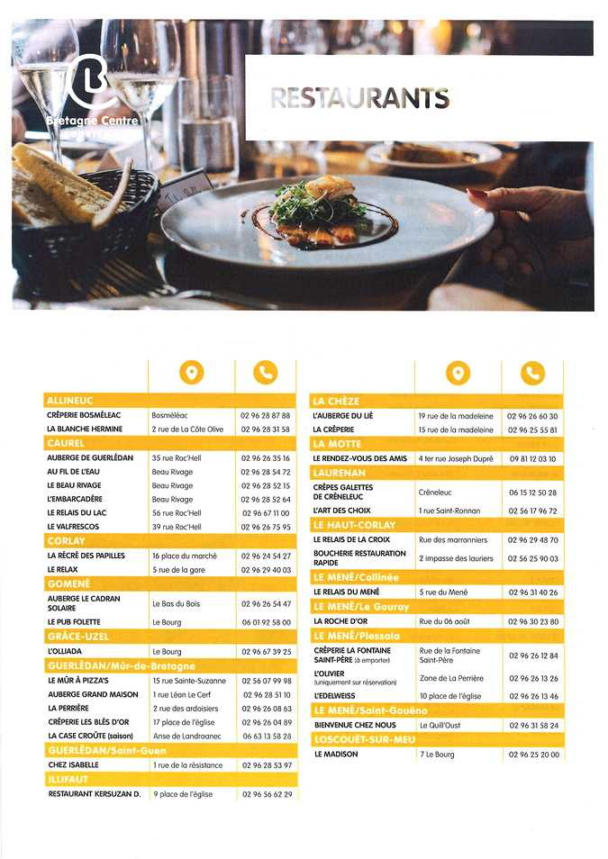 restaurants de proximite